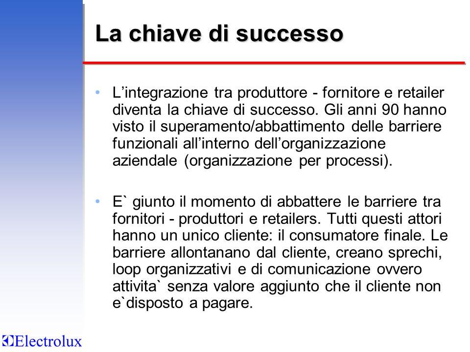 La chiave di successo Lintegrazione tra produttore - fornitore e retailer diventa la chiave di successo.