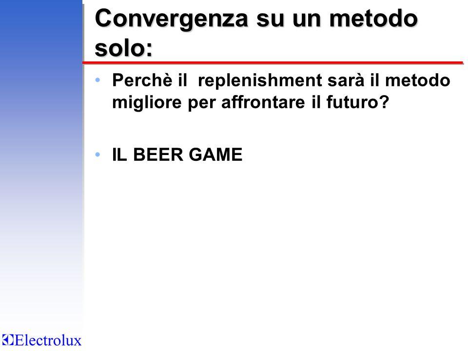 Convergenza su un metodo solo: Perchè il replenishment sarà il metodo migliore per affrontare il futuro.