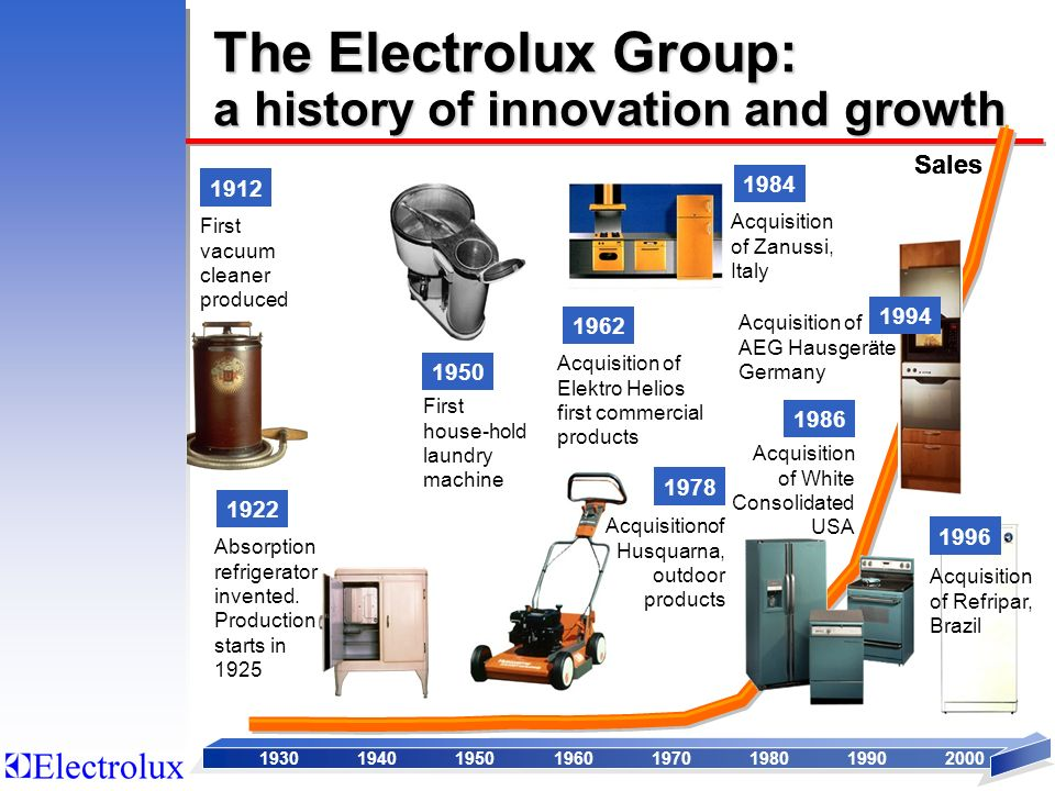 Acquisition of Zanussi, Italy Acquisition of AEG Hausgeräte, Germany Acquisition of Elektro Helios first commercial products 1962 First vacuum cleaner