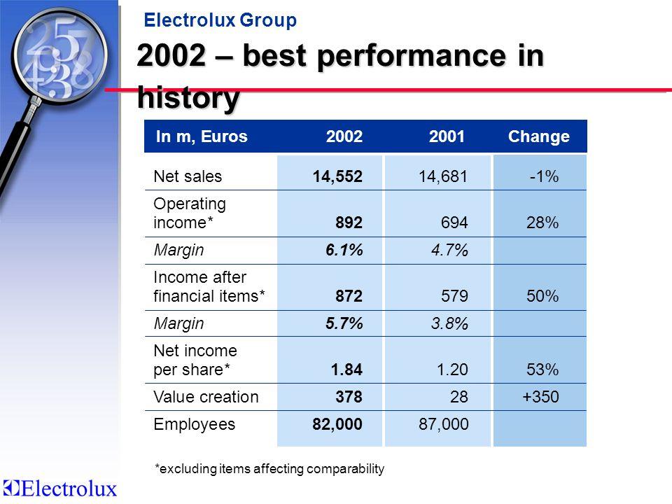 Pricipali cause delleffetto Forrester Coordinamento degli anelli della supply chain Il numero di attori della supply chain Il lead time della supply chain
