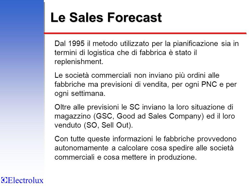 Le Sales Forecast Dal 1995 il metodo utilizzato per la pianificazione sia in termini di logistica che di fabbrica è stato il replenishment. Le società