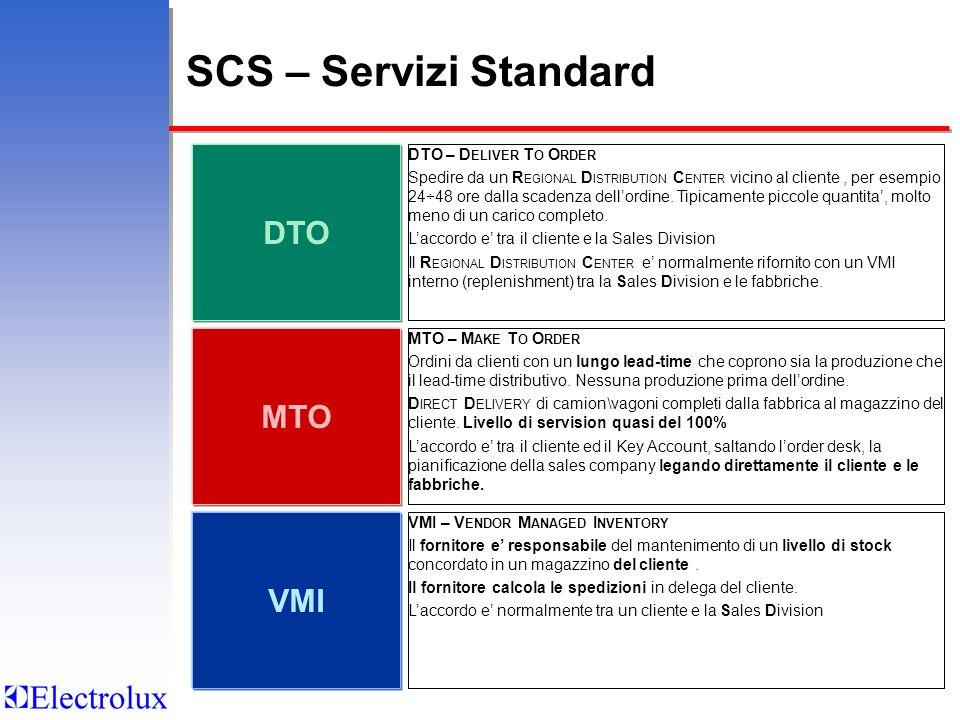 SCS – Servizi Standard DTO DTO – D ELIVER T O O RDER Spedire da un R EGIONAL D ISTRIBUTION C ENTER vicino al cliente, per esempio 24÷48 ore dalla scadenza dellordine.