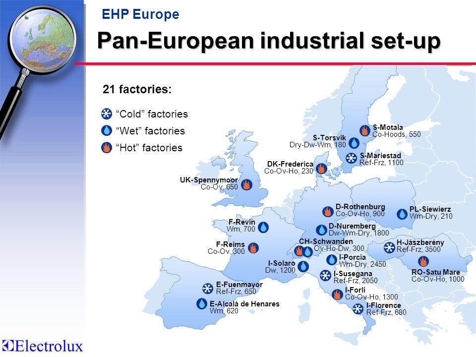 Electrolux H OME P RODUCTS Le nuove sfide del Manufacturing Udine, Settembre 2003 Fulvio Camilli