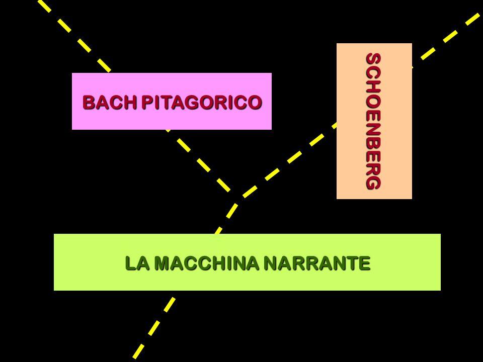 BACH PITAGORICO BACH PITAGORICO SCHOENBERG LA MACCHINA NARRANTE LA MACCHINA NARRANTE