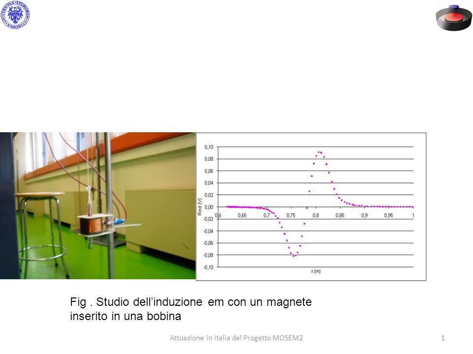 1Attuazione in Italia del Progetto MOSEM2 Fig. Studio dellinduzione em con un magnete inserito in una bobina