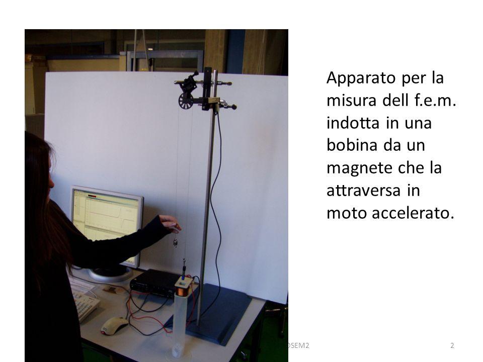 Attuazione in Italia del Progetto MOSEM22 Apparato per la misura dell f.e.m. indotta in una bobina da un magnete che la attraversa in moto accelerato.