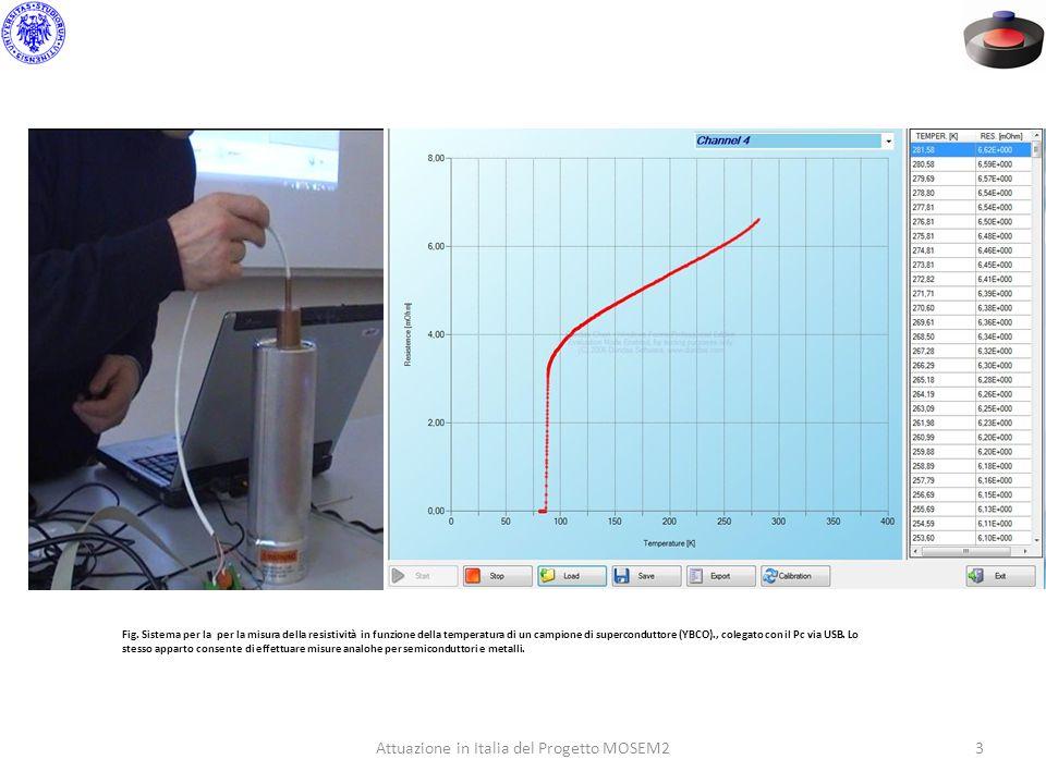 Attuazione in Italia del Progetto MOSEM23 Fig. Sistema per la per la misura della resistività in funzione della temperatura di un campione di supercon
