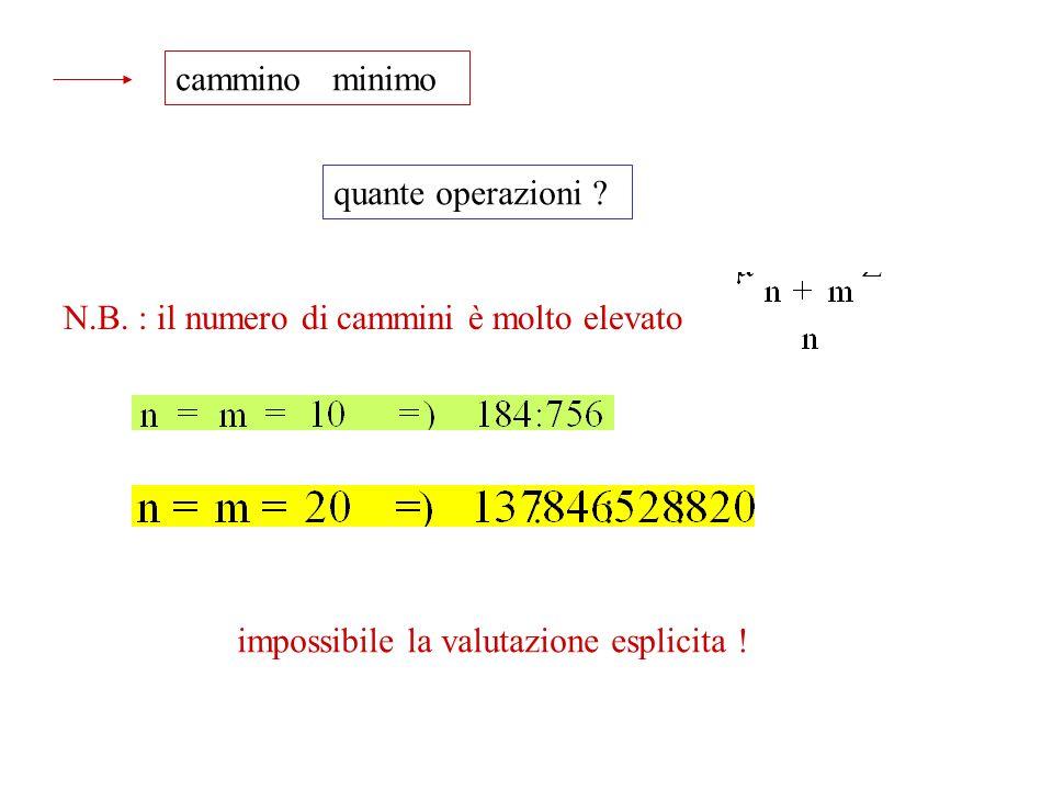 cammino minimo quante operazioni ? N.B. : il numero di cammini è molto elevato impossibile la valutazione esplicita !