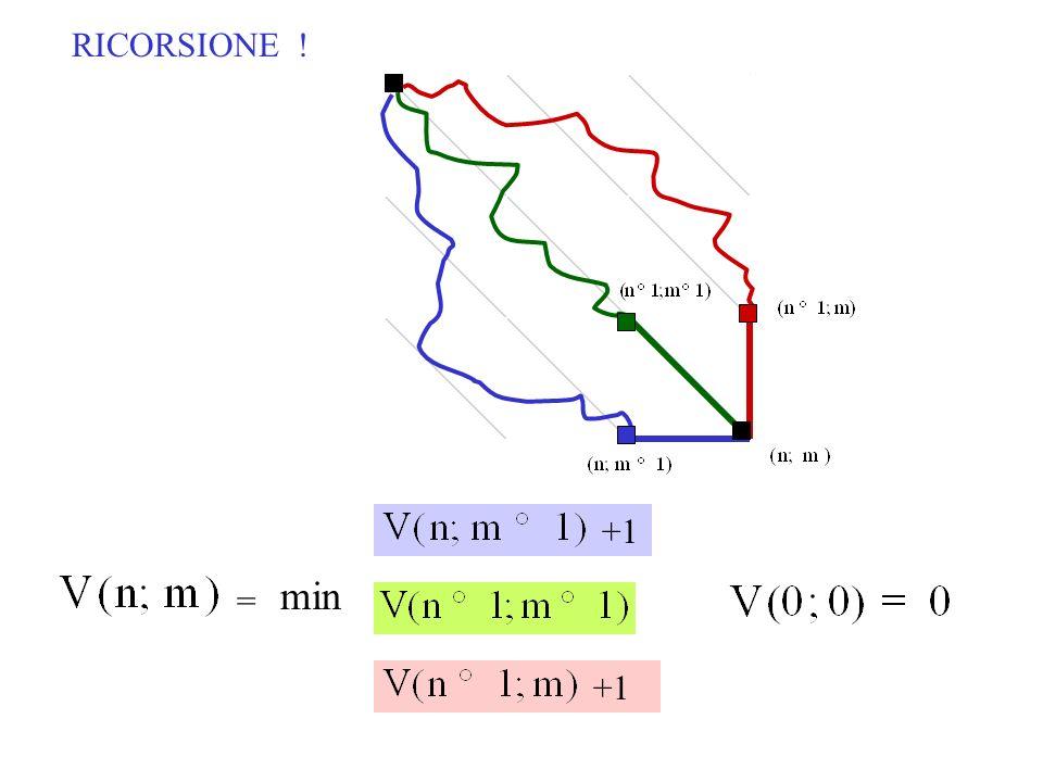 RICORSIONE ! = min +1