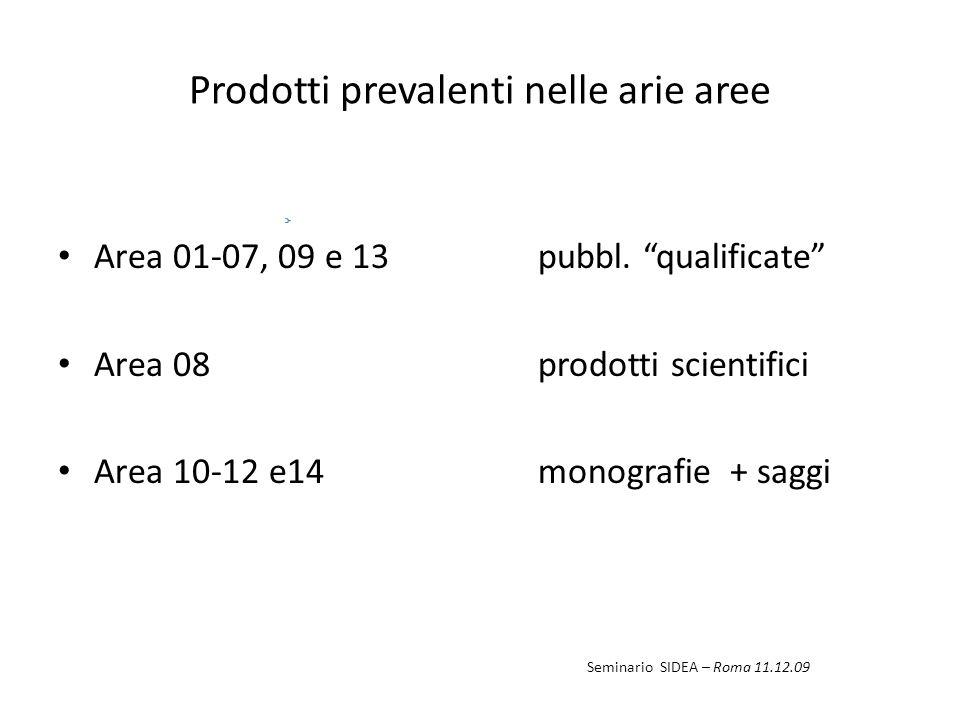 Prodotti prevalenti nelle arie aree Area 01-07, 09 e 13 pubbl.