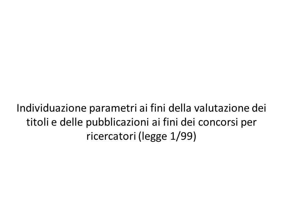 Individuazione parametri ai fini della valutazione dei titoli e delle pubblicazioni ai fini dei concorsi per ricercatori (legge 1/99)