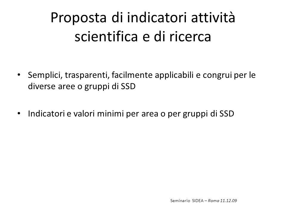 Proposta di indicatori attività scientifica e di ricerca Semplici, trasparenti, facilmente applicabili e congrui per le diverse aree o gruppi di SSD Indicatori e valori minimi per area o per gruppi di SSD Seminario SIDEA – Roma 11.12.09