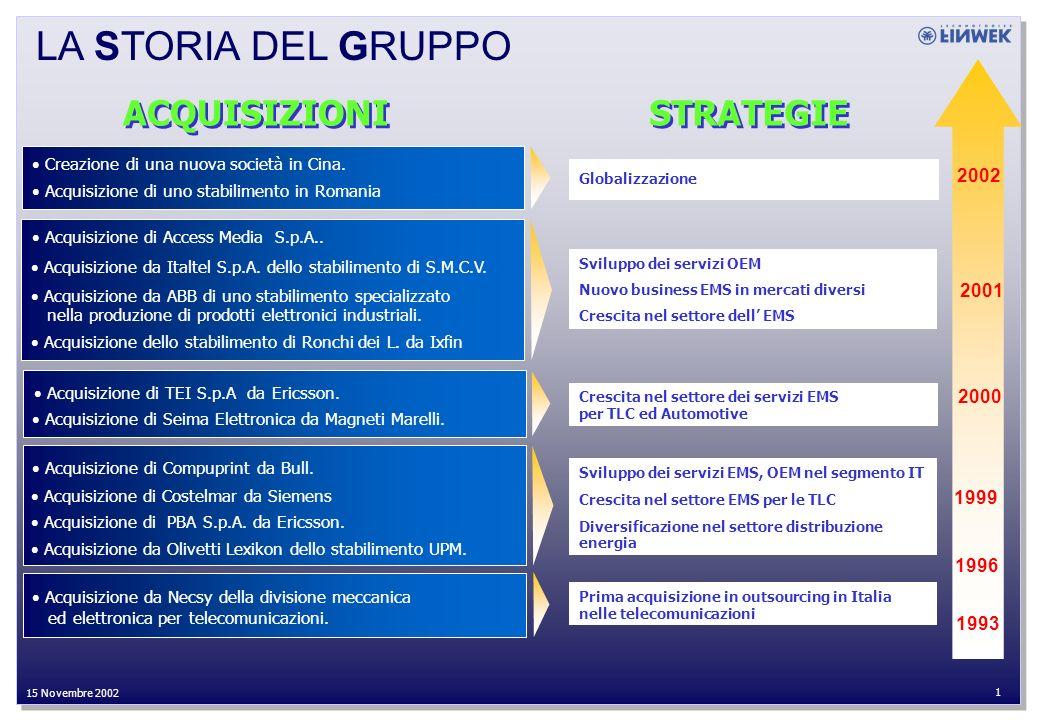 E LECTRONICS F OR E VERYONE Padova 15 Novembre 2002