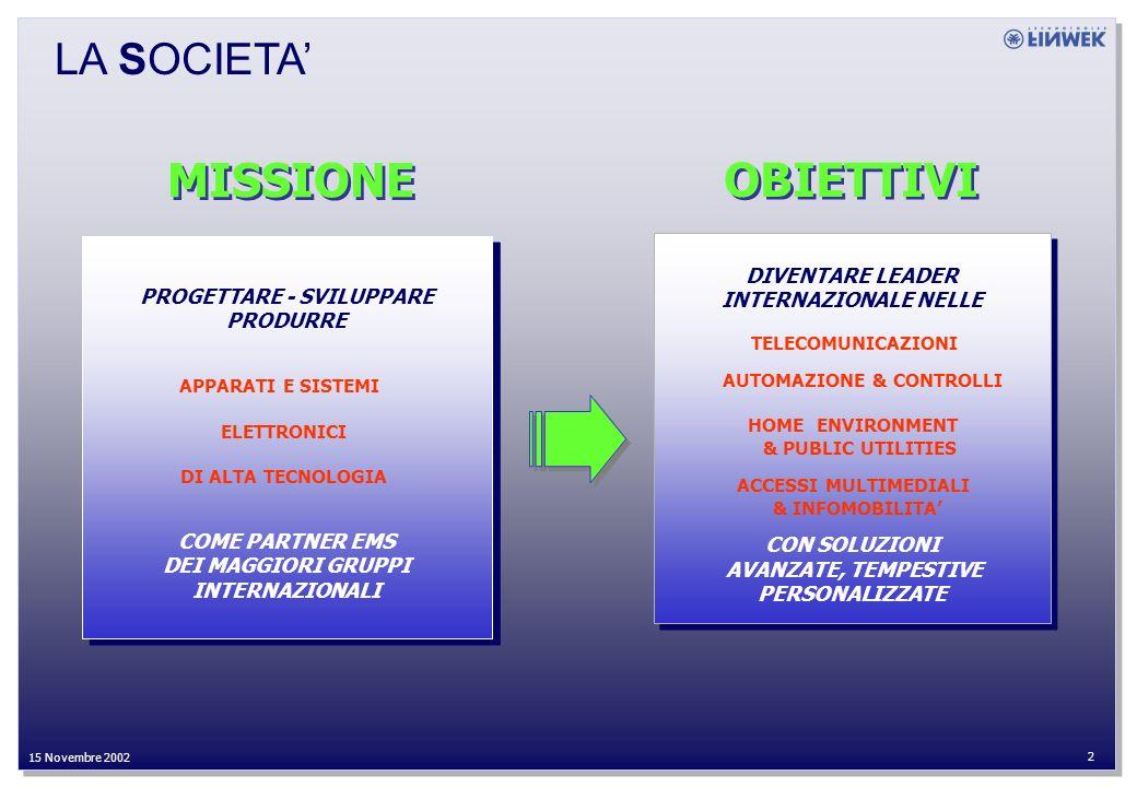 27 Settembre 2002 1 15 Novembre 2002 LA STORIA DEL GRUPPO 1993 1999 2000 2001 2002 1996 ACQUISIZIONI STRATEGIA Crescita nel settore dei servizi EMS per TLC ed Automotive Sviluppo dei servizi EMS, OEM nel segmento IT Crescita nel settore EMS per le TLC Diversificazione nel settore distribuzione energia Prima acquisizione in outsourcing in Italia nelle telecomunicazioni Globalizzazione Creazione di una nuova società in Cina.