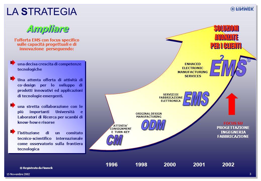 27 Settembre 2002 3 15 Novembre 2002 ATTIVITA CONSIGNMENT E TURN-KEY ORIGINAL DESIGN MANUFACTURING SERVIZI DI FABBRICAZIONE ELETTRONICA2 ® ® Registrato da Finmek lofferta EMS con focus specifico sulle capacità progettuali e di innovazione perseguendo: Ampliare LA STRATEGIA ENHACED ELECTRONIC MANUFACTURING SERVICES una decisa crescita di competenze tecnologiche Una attenta offerta di attività di co-design per lo sviluppo di prodotti innovativi ed applicazioni di tecnologie emergenti.