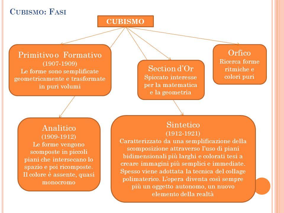 C UBISMO : F ASI CUBISMO Primitivo o Formativo (1907-1909) Le forme sono semplificate geometricamente e trasformate in puri volumi Sintetico (1912-192