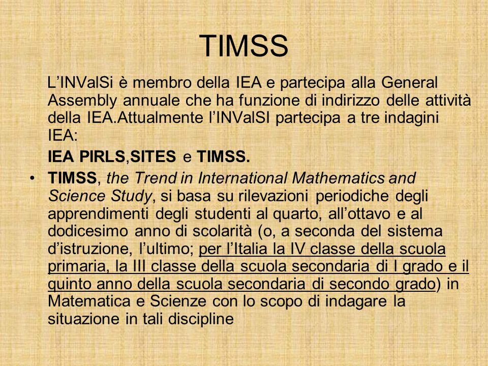 TIMSS LINValSi è membro della IEA e partecipa alla General Assembly annuale che ha funzione di indirizzo delle attività della IEA.Attualmente lINValSI partecipa a tre indagini IEA: IEA PIRLS,SITES e TIMSS.