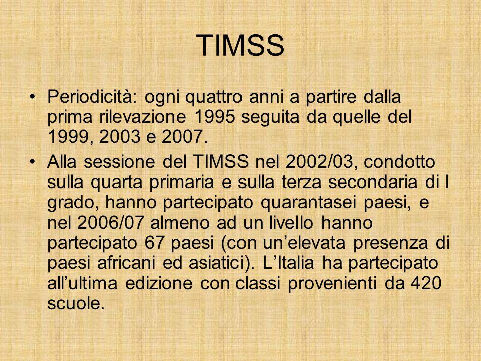 TIMSS Periodicità: ogni quattro anni a partire dalla prima rilevazione 1995 seguita da quelle del 1999, 2003 e 2007.