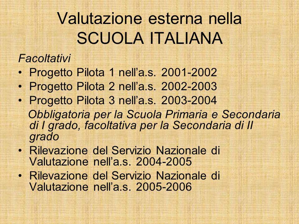 Valutazione esterna nella SCUOLA ITALIANA Facoltativi Progetto Pilota 1 nella.s.