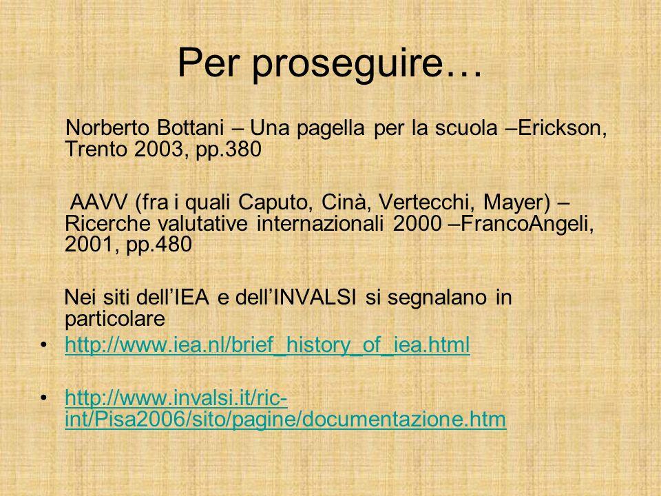 Per proseguire… Norberto Bottani – Una pagella per la scuola –Erickson, Trento 2003, pp.380 AAVV (fra i quali Caputo, Cinà, Vertecchi, Mayer) – Ricerche valutative internazionali 2000 –FrancoAngeli, 2001, pp.480 Nei siti dellIEA e dellINVALSI si segnalano in particolare http://www.iea.nl/brief_history_of_iea.html http://www.invalsi.it/ric- int/Pisa2006/sito/pagine/documentazione.htmhttp://www.invalsi.it/ric- int/Pisa2006/sito/pagine/documentazione.htm