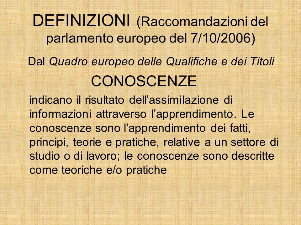 DEFINIZIONI (Raccomandazioni del parlamento europeo del 7/10/2006) Dal Quadro europeo delle Qualifiche e dei Titoli CONOSCENZE indicano il risultato dellassimilazione di informazioni attraverso lapprendimento.