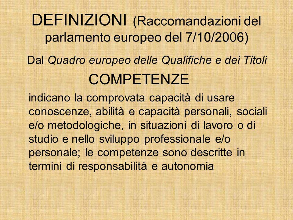DEFINIZIONI (Raccomandazioni del parlamento europeo del 7/10/2006) Dal Quadro europeo delle Qualifiche e dei Titoli COMPETENZE indicano la comprovata capacità di usare conoscenze, abilità e capacità personali, sociali e/o metodologiche, in situazioni di lavoro o di studio e nello sviluppo professionale e/o personale; le competenze sono descritte in termini di responsabilità e autonomia