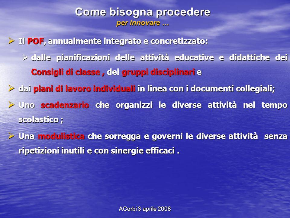 ACorbi 3 aprile 2008 Come bisogna procedere per innovare … Il POF, annualmente integrato e concretizzato: Il POF, annualmente integrato e concretizzat