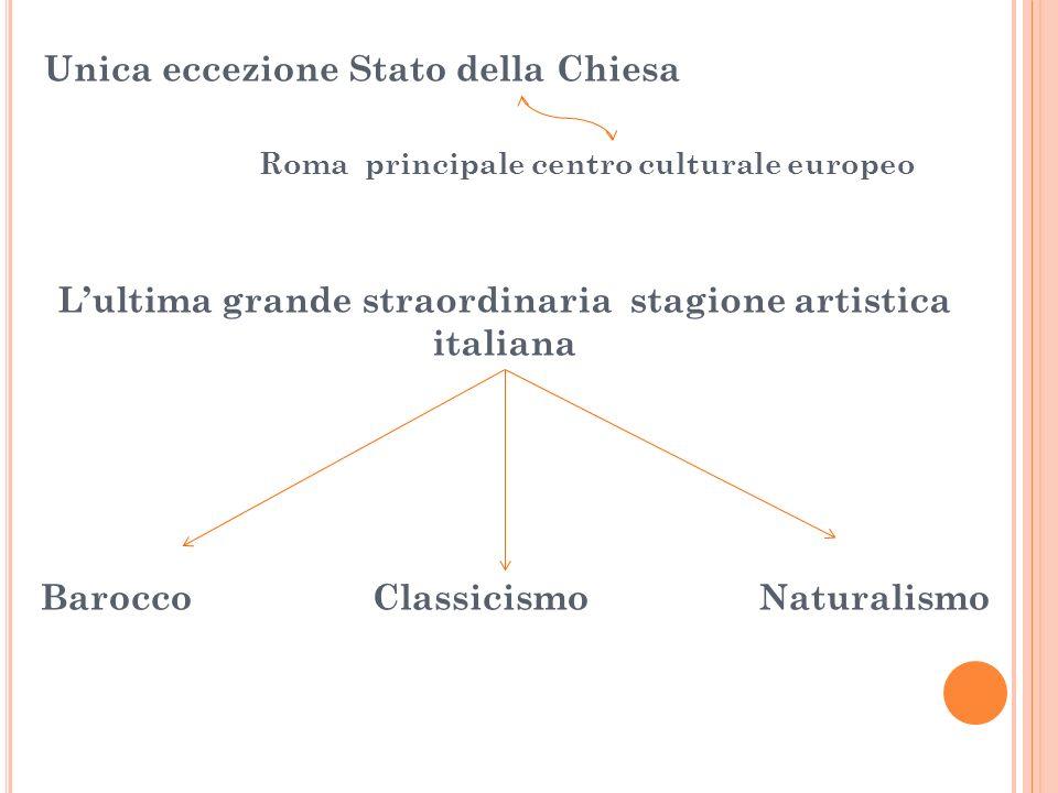 Unica eccezione Stato della Chiesa Lultima grande straordinaria stagione artistica italiana Barocco Classicismo Naturalismo Roma principale centro cul