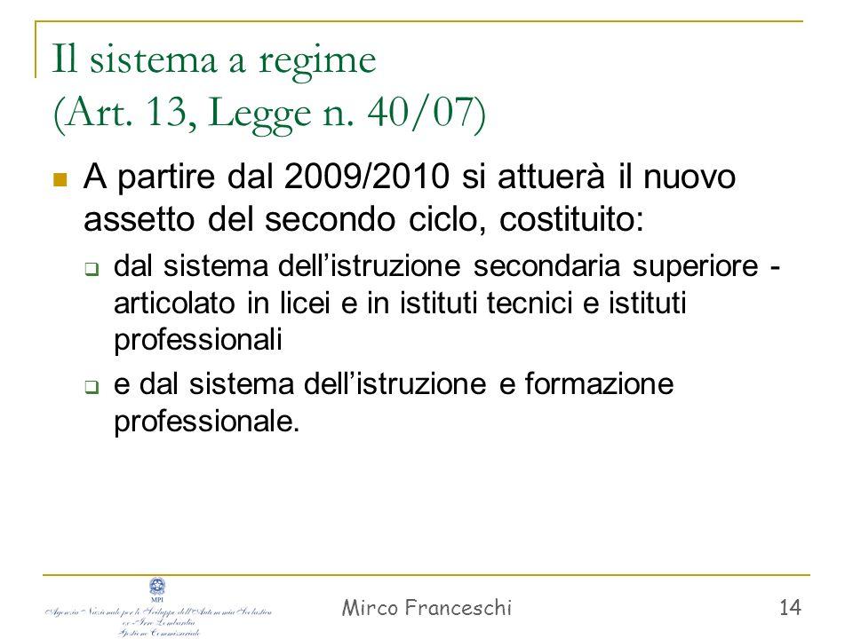 Mirco Franceschi 14 Il sistema a regime (Art. 13, Legge n. 40/07) A partire dal 2009/2010 si attuerà il nuovo assetto del secondo ciclo, costituito: d