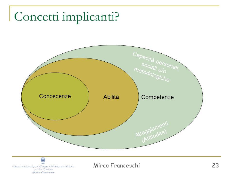 Mirco Franceschi 23 Concetti implicanti? Competenze Abilità Conoscenze Atteggiamenti (Attitudes) Capacità personali, sociali e/o metodologiche