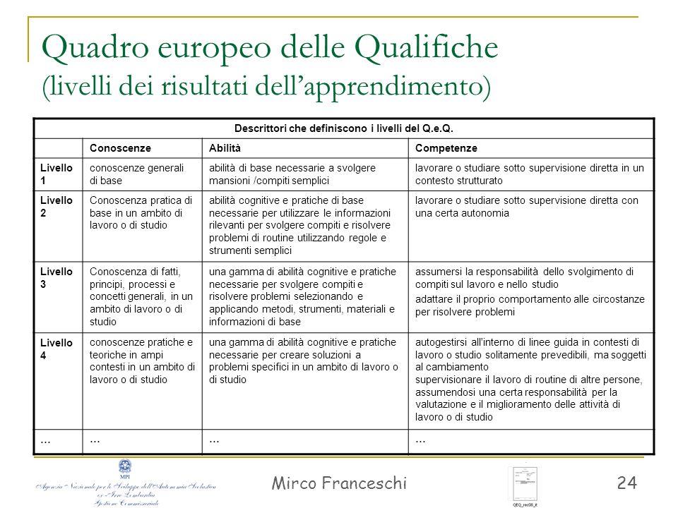 Mirco Franceschi 24 Quadro europeo delle Qualifiche (livelli dei risultati dellapprendimento) Descrittori che definiscono i livelli del Q.e.Q. Conosce