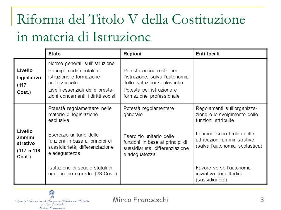 Mirco Franceschi 3 Riforma del Titolo V della Costituzione in materia di Istruzione StatoRegioniEnti locali Livello legislativo (117 Cost.) Norme gene