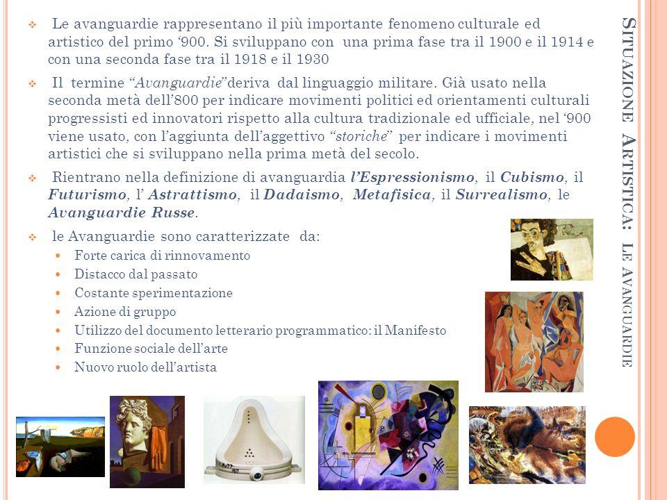 S ITUAZIONE A RTISTICA : L E A VANGUARDIE Le avanguardie rappresentano il più importante fenomeno culturale ed artistico del primo 900. Si sviluppano