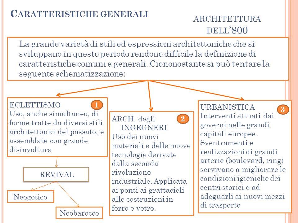 ARCHITETTURA DELL 800 C ARATTERISTICHE GENERALI La grande varietà di stili ed espressioni architettoniche che si sviluppano in questo periodo rendono difficile la definizione di caratteristiche comuni e generali.