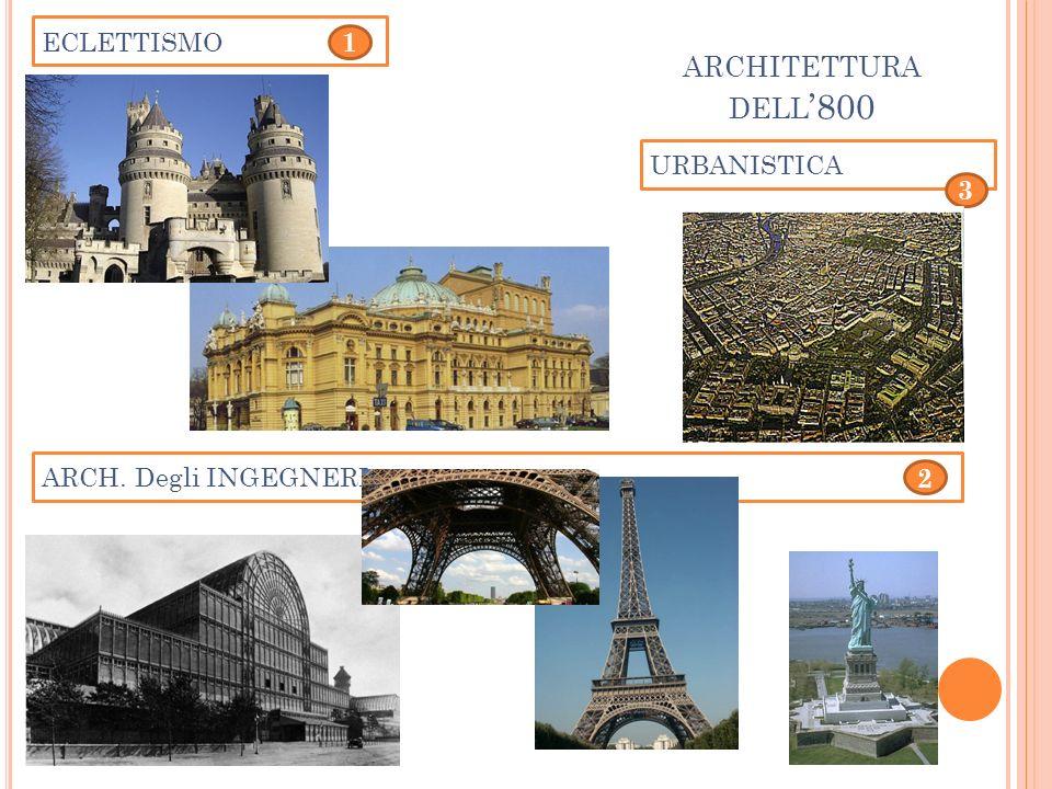 ARCHITETTURA DELL 800 ECLETTISMO 1 URBANISTICA 3 ARCH. Degli INGEGNERI 2