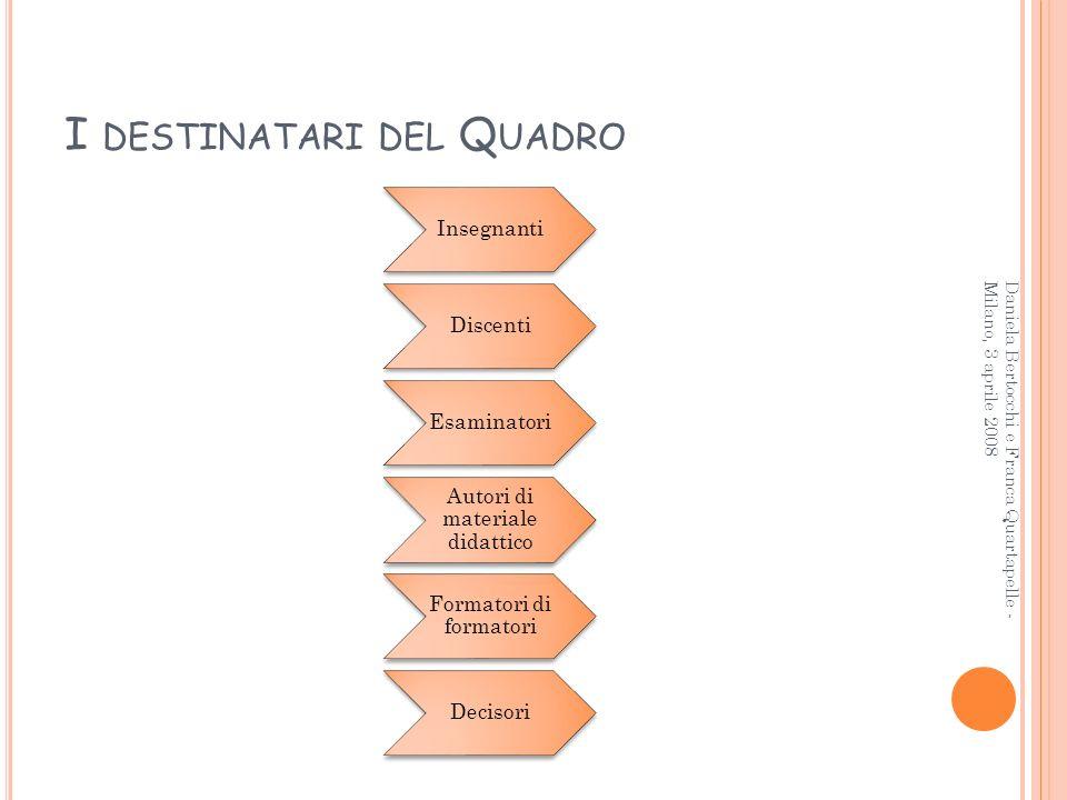 I DESTINATARI DEL Q UADRO 3 Daniela Bertocchi e Franca Quartapelle - Milano, 3 aprile 2008