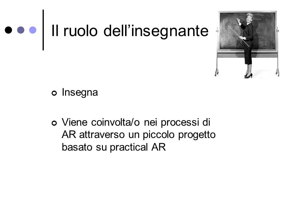 Il ruolo dellinsegnante Insegna Viene coinvolta/o nei processi di AR attraverso un piccolo progetto basato su practical AR