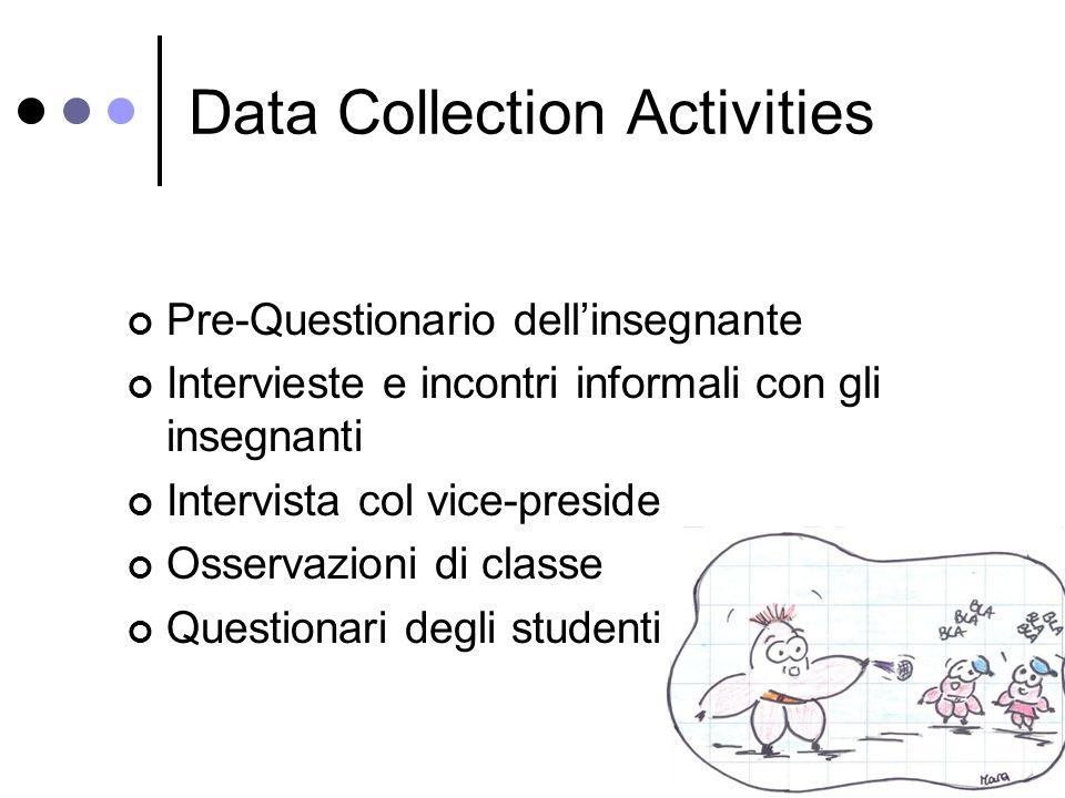 Data Collection Activities Pre-Questionario dellinsegnante Intervieste e incontri informali con gli insegnanti Intervista col vice-preside Osservazioni di classe Questionari degli studenti