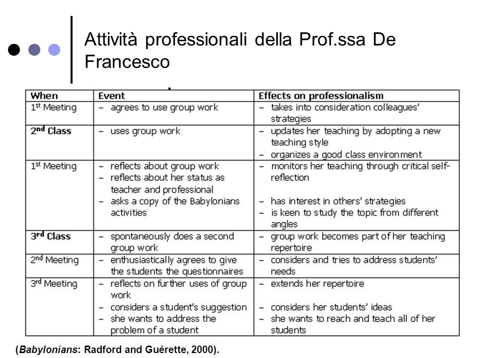 Attività professionali della Prof.ssa De Francesco (Babylonians: Radford and Guérette, 2000).