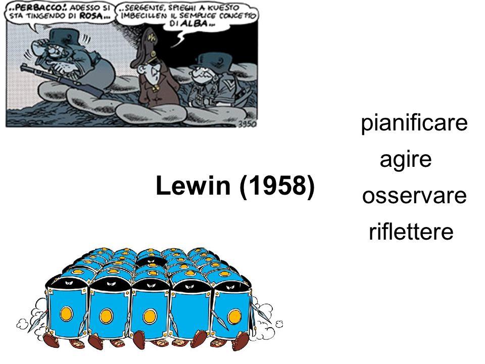 Lewin (1958) pianificare agire osservare riflettere