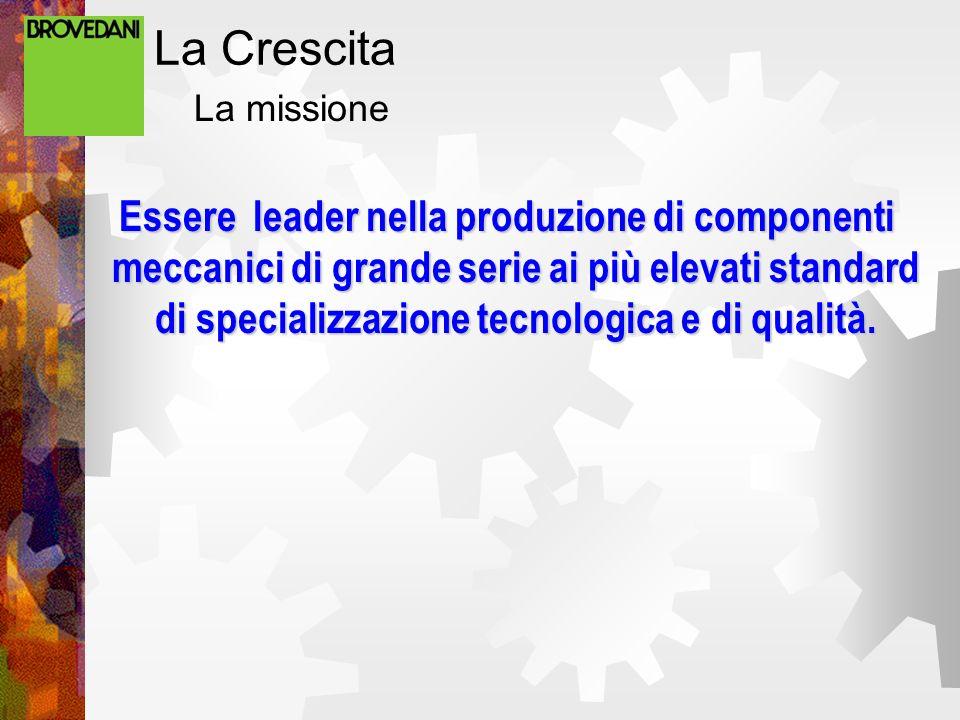 La Crescita La missione leader nella produzione di componenti meccanici di grande serie ai più elevati standard di specializzazione tecnologica e di qualità.