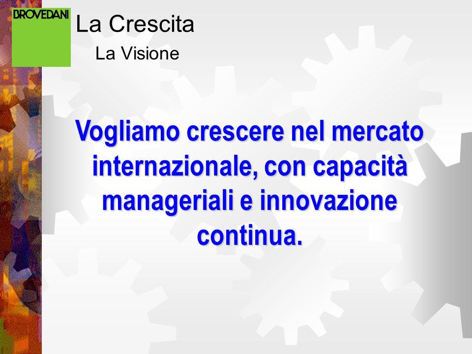 La Crescita La Visione Vogliamo crescere nel mercato internazionale, con capacità manageriali e innovazione continua.