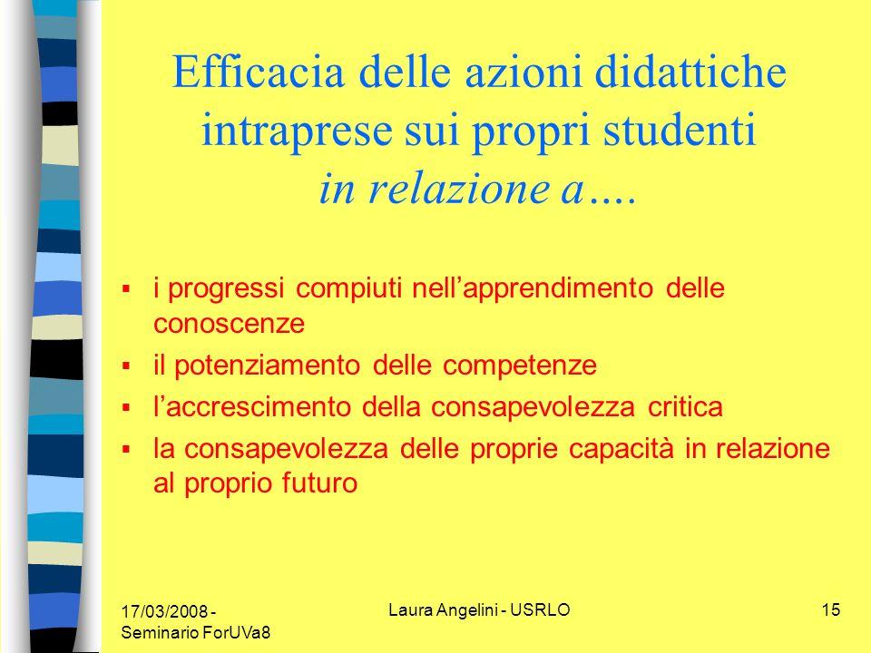 17/03/2008 - Seminario ForUVa8 Laura Angelini - USRLO15 Efficacia delle azioni didattiche intraprese sui propri studenti in relazione a….