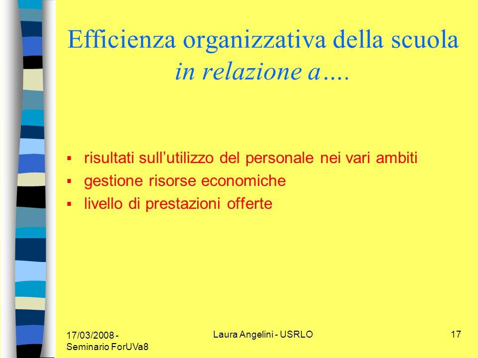 17/03/2008 - Seminario ForUVa8 Laura Angelini - USRLO17 Efficienza organizzativa della scuola in relazione a….
