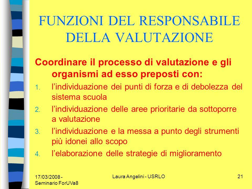 17/03/2008 - Seminario ForUVa8 Laura Angelini - USRLO21 FUNZIONI DEL RESPONSABILE DELLA VALUTAZIONE Coordinare il processo di valutazione e gli organismi ad esso preposti con: 1.