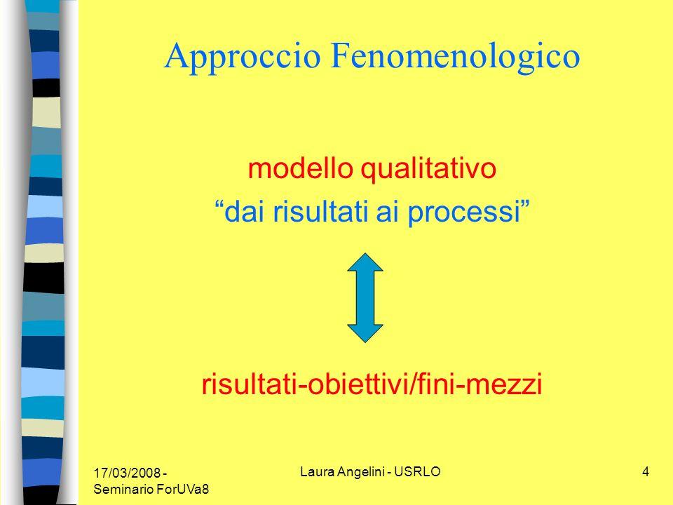 17/03/2008 - Seminario ForUVa8 Laura Angelini - USRLO4 Approccio Fenomenologico modello qualitativo dai risultati ai processi risultati-obiettivi/fini-mezzi
