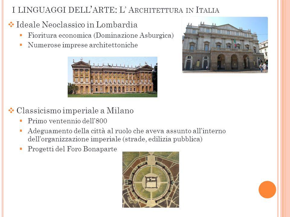 Ideale Neoclassico in Lombardia Fioritura economica (Dominazione Asburgica) Numerose imprese architettoniche Classicismo imperiale a Milano Primo vent