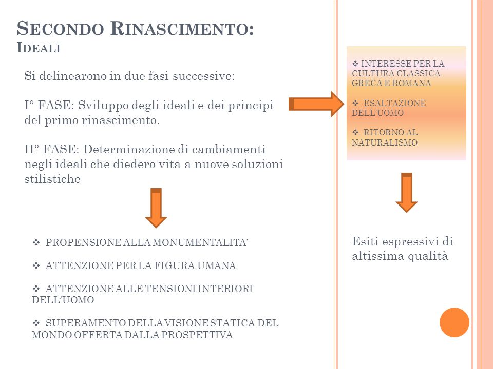 PROPENSIONE ALLA MONUMENTALITA ATTENZIONE PER LA FIGURA UMANA ATTENZIONE ALLE TENSIONI INTERIORI DELLUOMO SUPERAMENTO DELLA VISIONE STATICA DEL MONDO OFFERTA DALLA PROSPETTIVA S ECONDO R INASCIMENTO : I DEALI INTERESSE PER LA CULTURA CLASSICA GRECA E ROMANA ESALTAZIONE DELLUOMO RITORNO AL NATURALISMO Si delinearono in due fasi successive: I° FASE: Sviluppo degli ideali e dei principi del primo rinascimento.