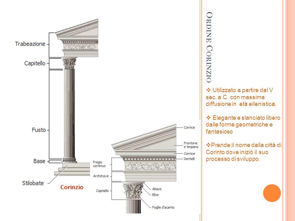O RDINE C ORINZIO Utilizzato a partire dal V sec. a.C. con massima diffusione in età ellenistica. Elegante e slanciato libero dalle forme geometriche