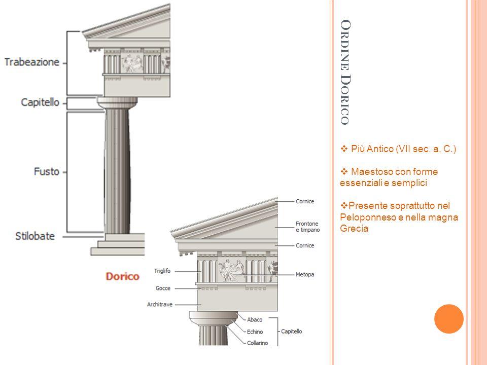 O RDINE D ORICO Più Antico (VII sec. a. C.) Maestoso con forme essenziali e semplici Presente soprattutto nel Peloponneso e nella magna Grecia